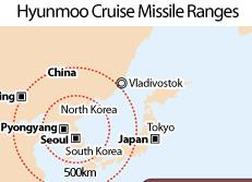 Hyunmoo Cruise Missile Ranges