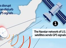N. Korean GPS Jamming