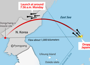 N. Korea Fires 4 Missiles into East Sea
