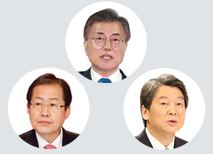 [KBS·MBC·SBS Voter Survey] Reasons for Vote Cast
