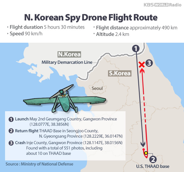 N. Korean Spy Drone Flight Route