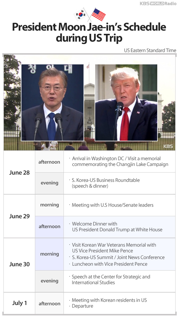 President Moon Jae-in's Schedule during US Trip (US Eastern Standard Time)