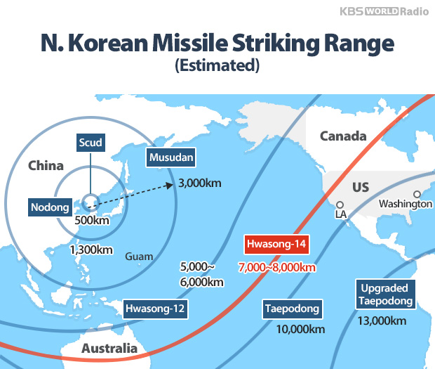 N. Korean Missile Striking Range (Estimated)