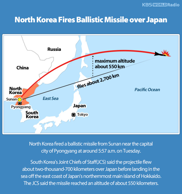 North Korea Fires Ballistic Missile over Japan