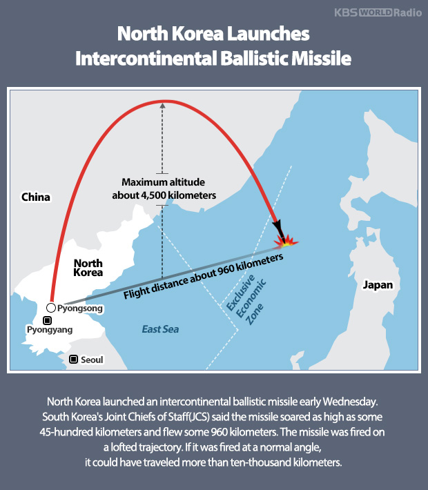 North Korea Launches Intercontinental Ballistic Missile