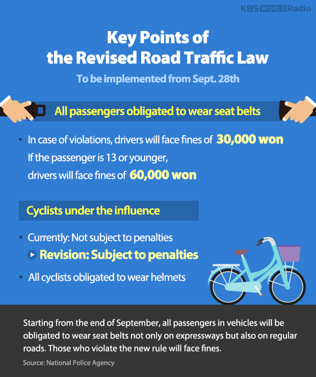Key Points of the Revised Road Traffic Law