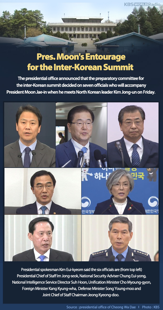 Pres. Moon's Entourage for the Inter-Korean Summit