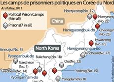 Les camps de prisonniers politiques en Coree du Nord