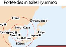 Portée des missiles Hyunmoo
