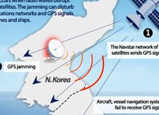 Brouillage GPS de la Corée du Nord