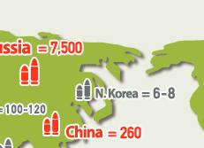 Prolifération des armes nucléaires