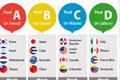 Programme de la Classique mondiale de baseball 2017