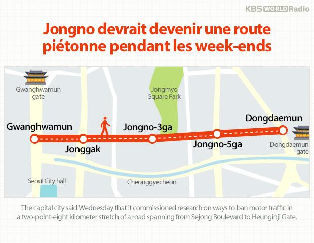 Jongno devrait devenir une route piétonne pendant les week-ends