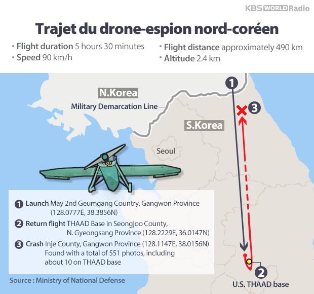Trajet du drone-espion nord-coréen