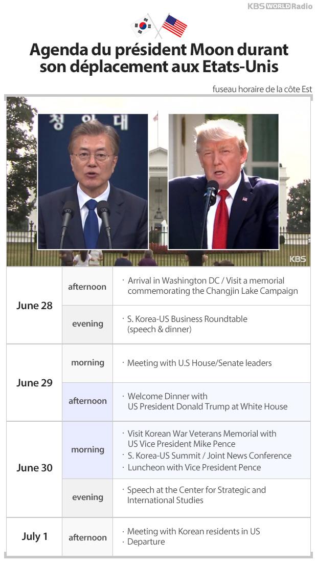 Agenda du président Moon durant son déplacement aux Etats-Unis (fuseau horaire de la côte Est) 