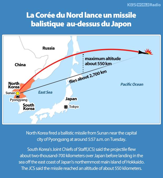 La Corée du Nord lance un missile balistique au-dessus du Japon