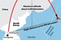 La Corée du Nord lance un missile balistique intercontinental