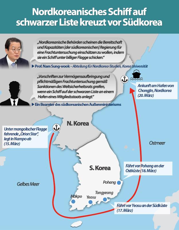 Nordkoreanisches Schiff auf schwarzer Liste kreuzt vor Südkorea