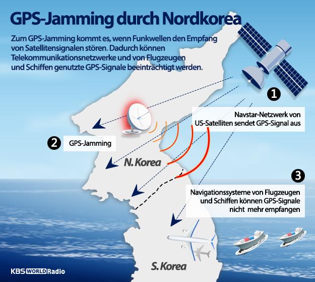GPS-Jamming durch Nordkorea