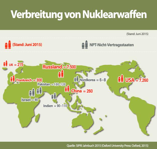 Verbreitung von Nuklearwaffen