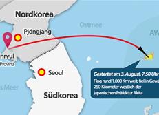 Nordkoreanische Rodong-Rakete stürzt in Japans AWZ