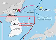 Nordkoreas SLBM-Start