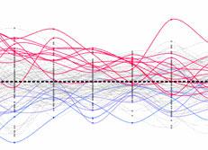Temperaturveränderungen auf der koreanischen Halbinsel (1912-2015)