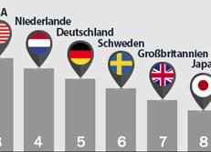 WEF-Wettbewerbsbericht 2016-2017