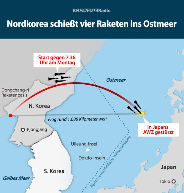 Nordkorea schießt vier Raketen ins Ostmeer