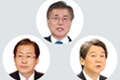 Gründe der Wähler für ihre Entscheidung [Befragung durch KBS, MBC und SBS]
