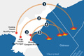 Nordkoreas Raketenstarts nach Amtsantritt von Moon Jae-in