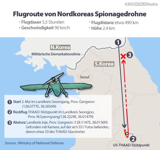 Flugroute von Nordkoreas Spionagedrohne