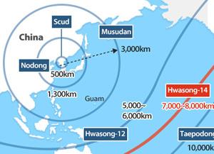 Geschätzte Zielreichweite nordkoreanischer Raketen