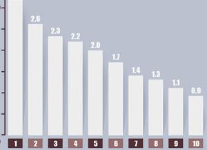 Pertumbuhan Riil Efektif Nilai Tukar Mata Uang ( bulan Februari 2017 )