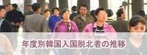 年度別韓国入国脱北者の推移