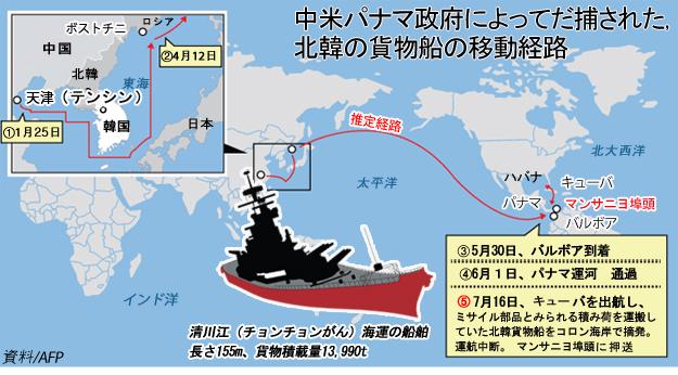 中米パナマ政府によってだ捕された,北韓の貨物船の移動経路