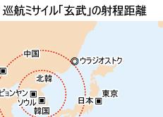 巡航ミサイル「玄武」の射程距離