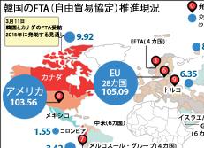 韓国のFTA(自由貿易協定)推進現況