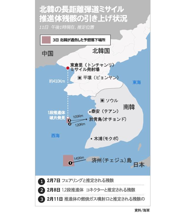 北韓の長距離弾道ミサイル 推進体残骸の引き上げ状況