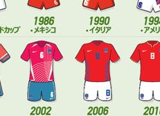 ワールドカップサッカー 韓国代表チーム ユニフォームの歴史