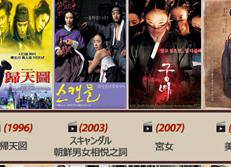 朝鮮王朝、正祖(チョンジョ)時代(1776~1800)を背景にした  韓国の時代劇映画