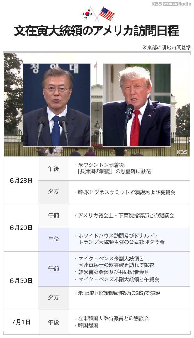 文在寅大統領のアメリカ訪問日程