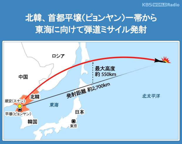 北韓、 首都平壌(ピョンヤン)一帯から東海に向けて弾道ミサイル発射