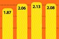 ラーメン輸出額3億8千万ドル、過去最高