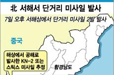 북 서해서 단거리 미사일 발사