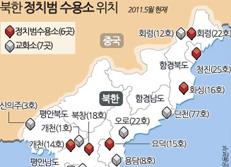 북한 정치범 수용소 위치