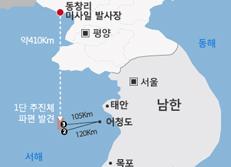 북 장거리 미사일
