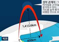 북한 무수단 미사일 시험발사 성공 선언