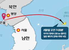北 미사일 발사 현황