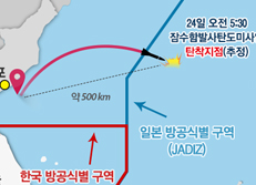북 잠수함발사탄도미사일(SLBM) 시험발사